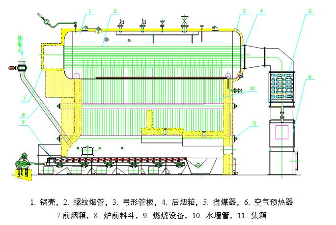 图3 生物质锅炉结构示意图-生物质成型燃料规模化利用技术图片